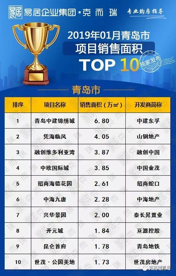 2019互联网项目排行榜_2019互联网影视精品排行榜入围名单公布