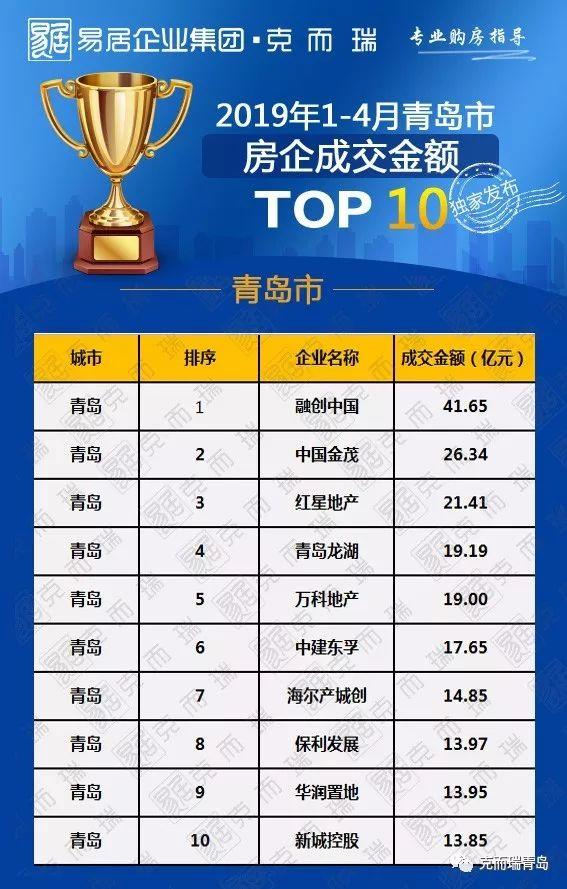 2019年mp5排行榜_2019年4月中国智能手机用户口碑排行榜