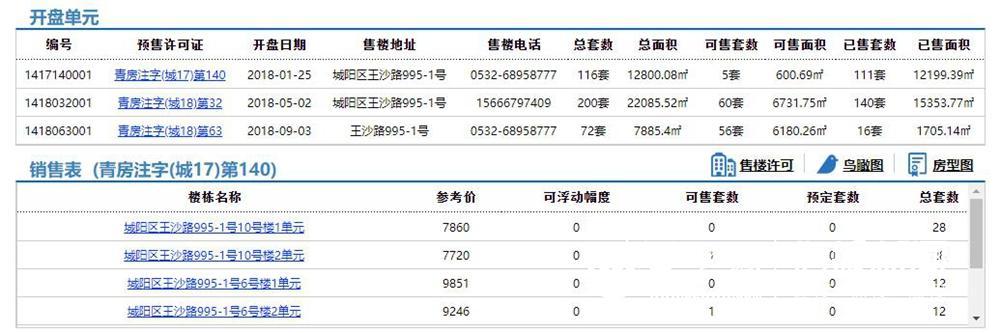 """天峰首府精装房交付时""""缩水""""法律援助中心:涉嫌欺诈"""