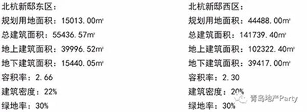 保利、中海、旭辉银盛泰、天安数码城等新项目组团规划公示曲靖二手房信息