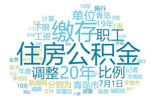 """青岛市公积金�z*_一周热点:2020公积金缴存额度调整,还有""""王府井""""来青"""