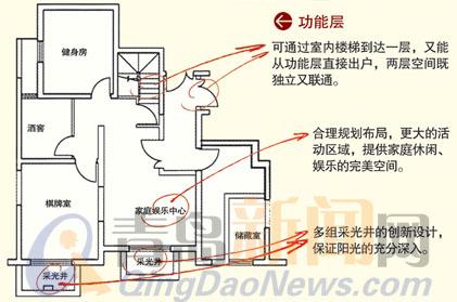 海信m2919电路图